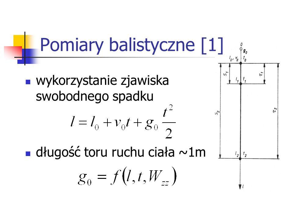 Pomiary balistyczne [1]